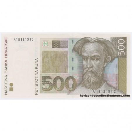 Billets de Croatie