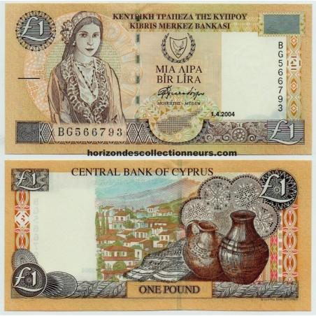 Billets de Chypre