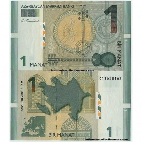 Billets d'Azerbaïdjan