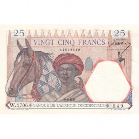 Billets d'Afrique Occidentale Française