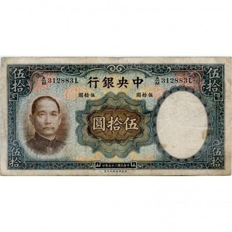 Billets de Chine